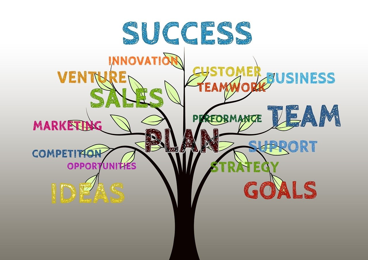 Hypnosis business mentorship